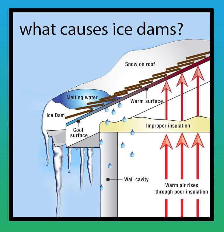 ice dam information